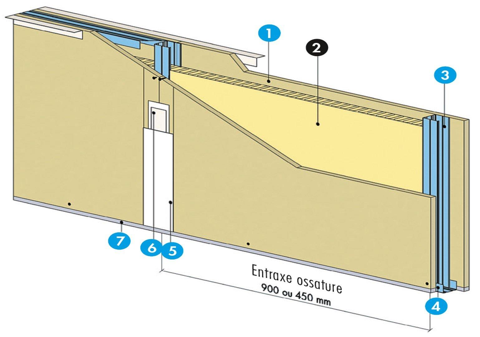 Cloison KHD18-900