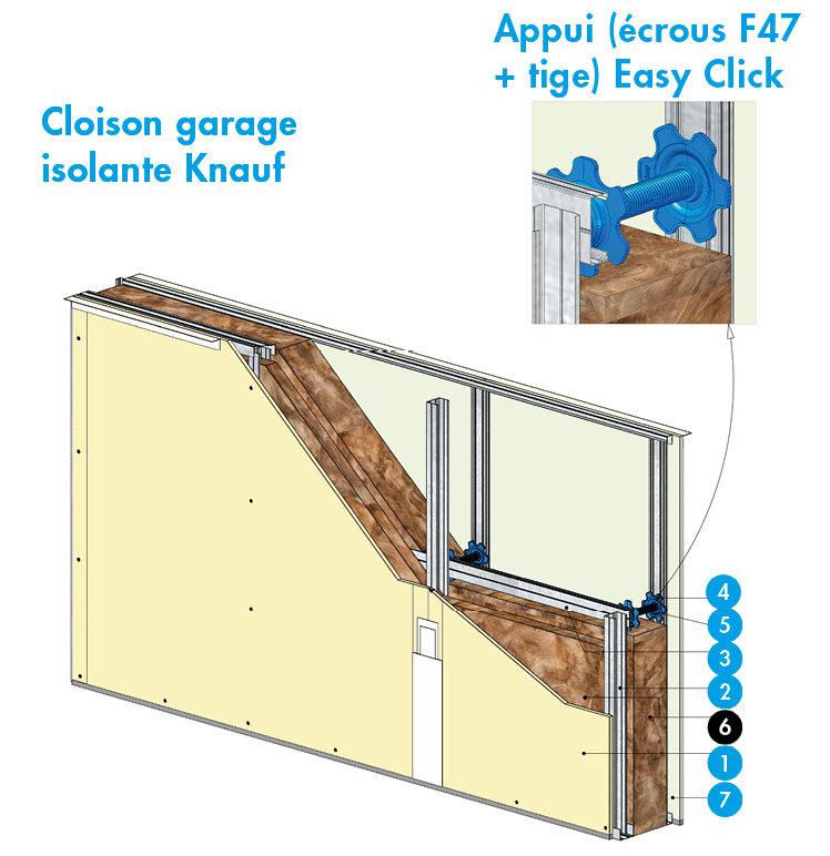 Cloison garage - schema