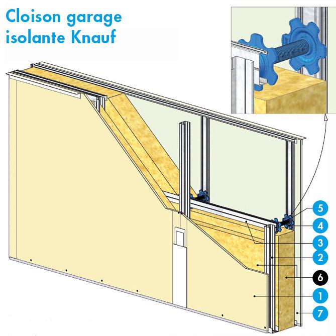 Cloison garage mise en oeuvre 1