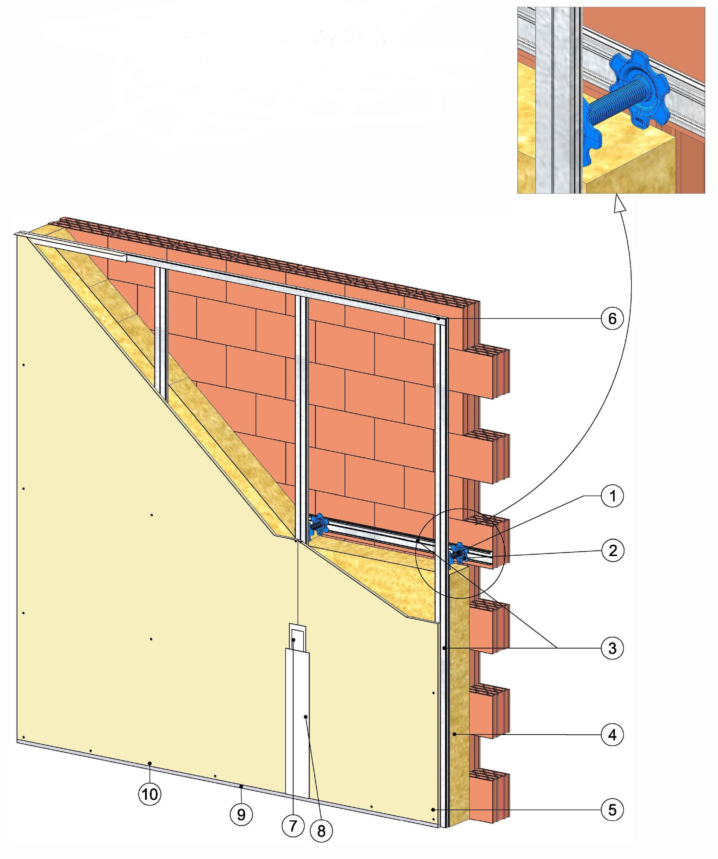 Contre cloison Easy Click Support mur maçonné