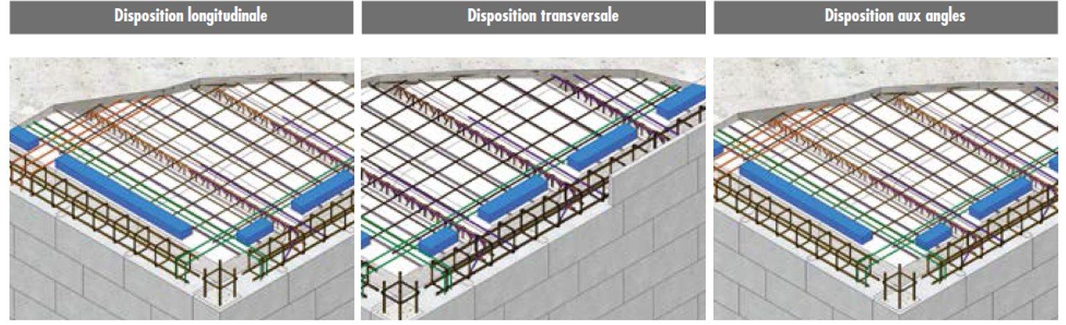 Dispositions sismiques - bâtiments domaine rupteurs