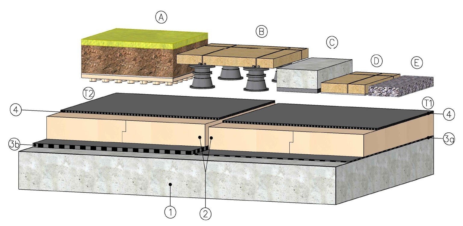 K-FOAM D300 F4 isolation inversee sur beton