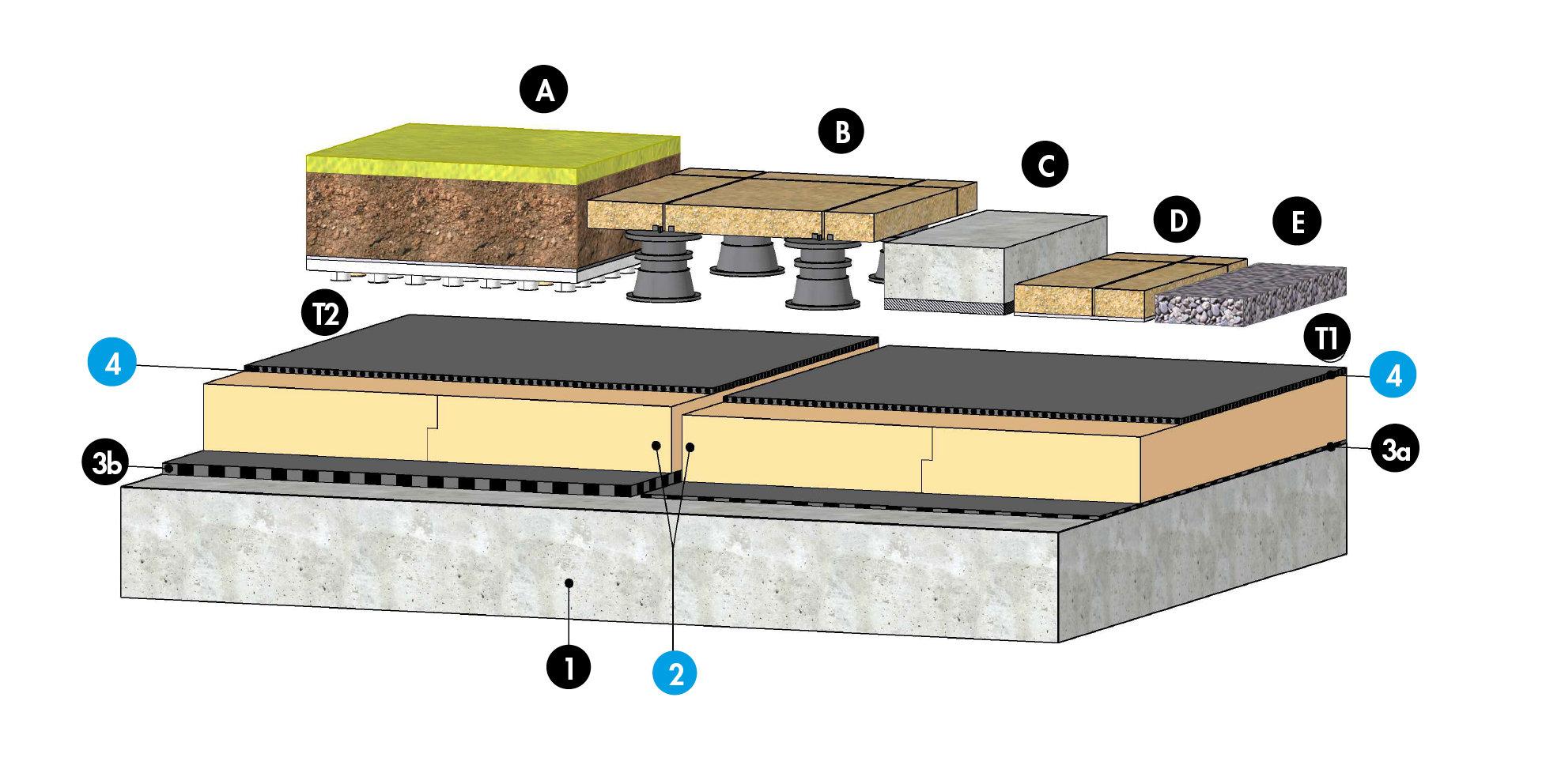 K-FOAM-isolation inversee sur beton