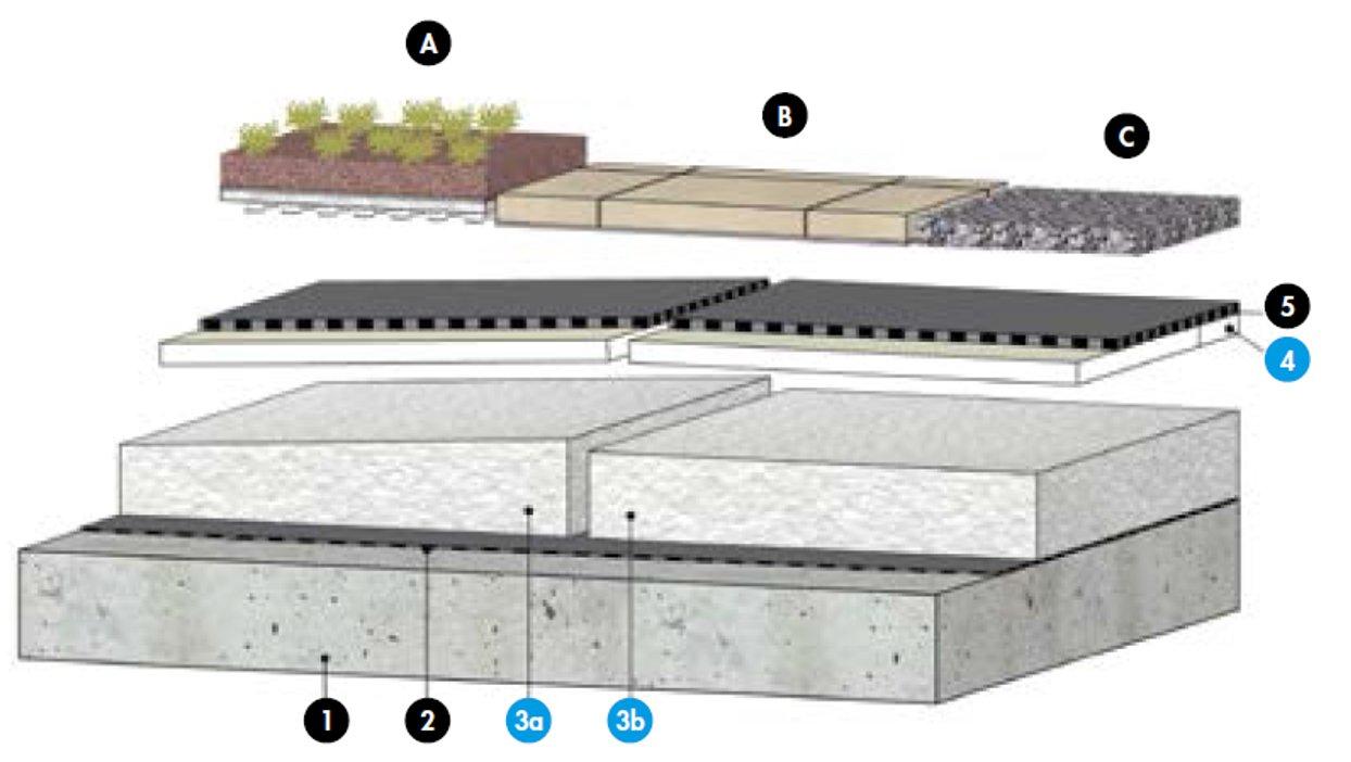 knauf asfalthane isolation sur b ton ou bois knauf b timent. Black Bedroom Furniture Sets. Home Design Ideas