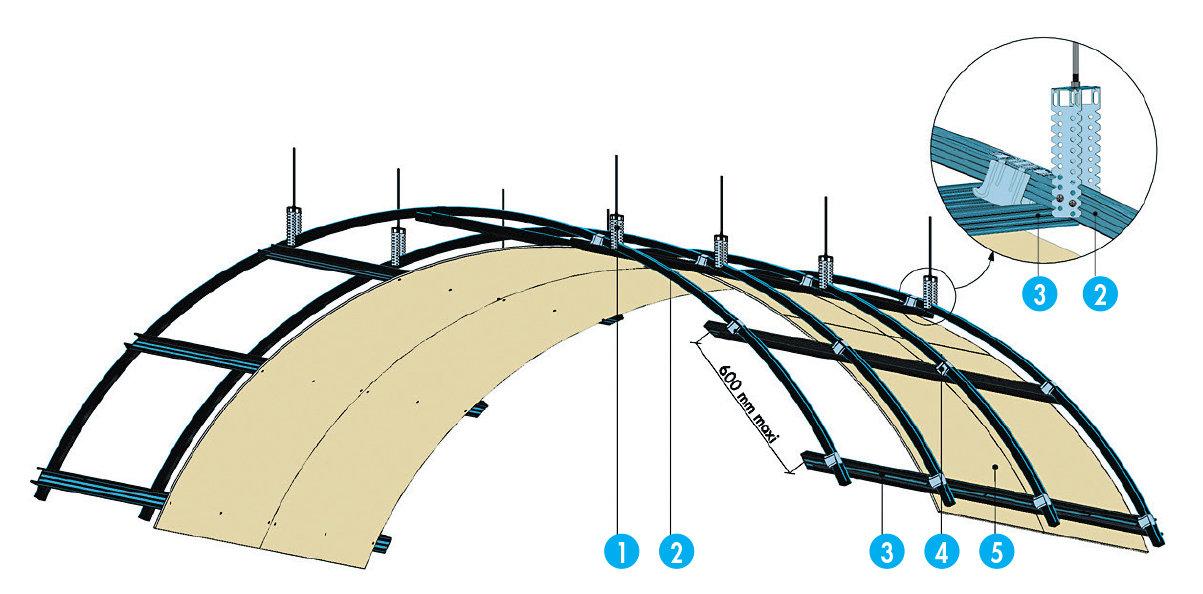Plafonds techniques pl tre knauf cintr plafonds for Suspente knauf