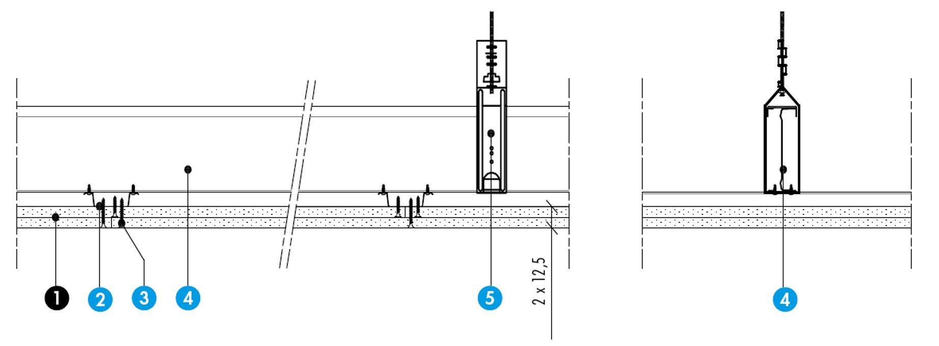 Knauf I-TEC - Schéma 2
