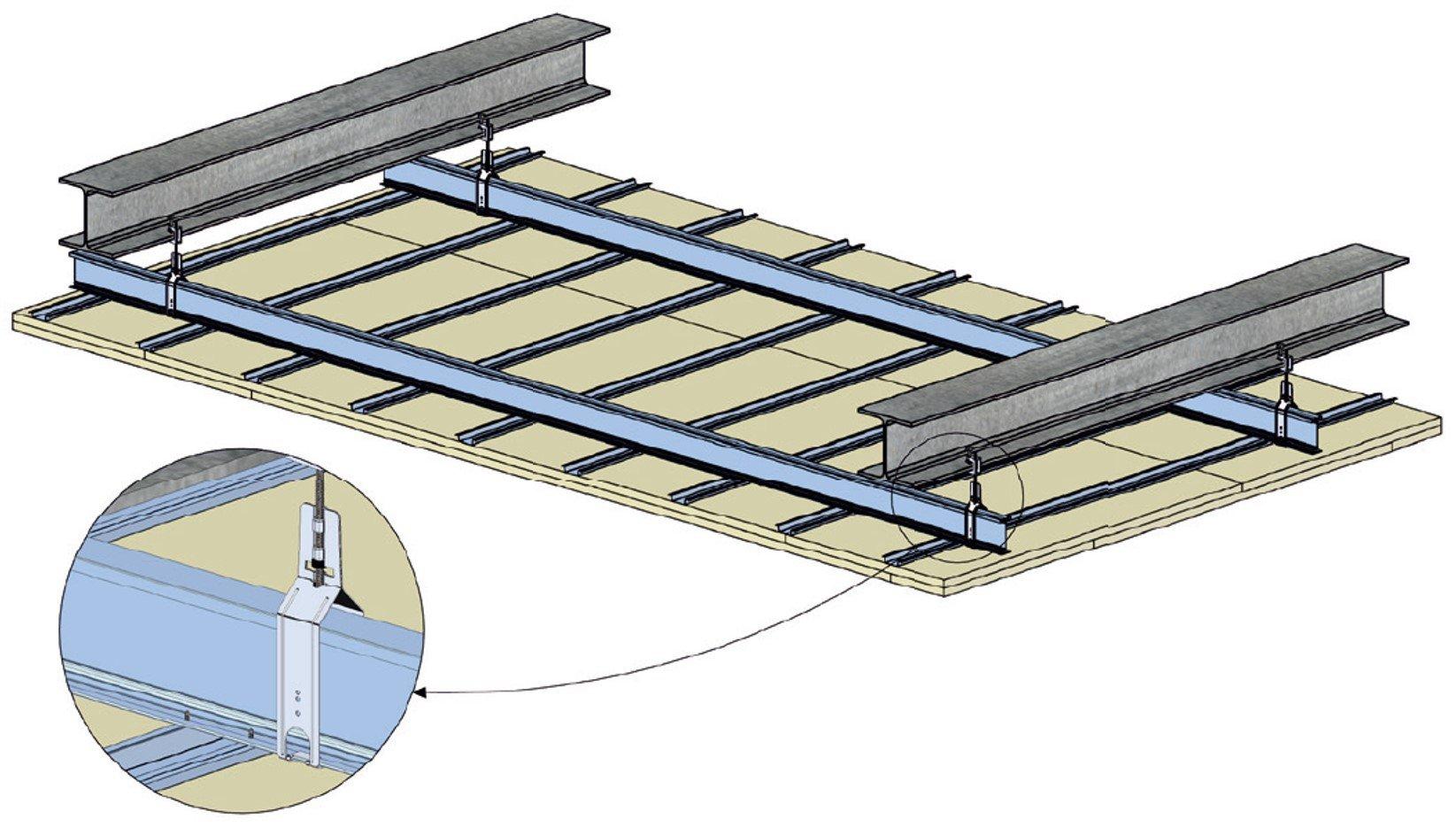 Knauf I-TEC Feu - Plafond R 120 sous charpente acier