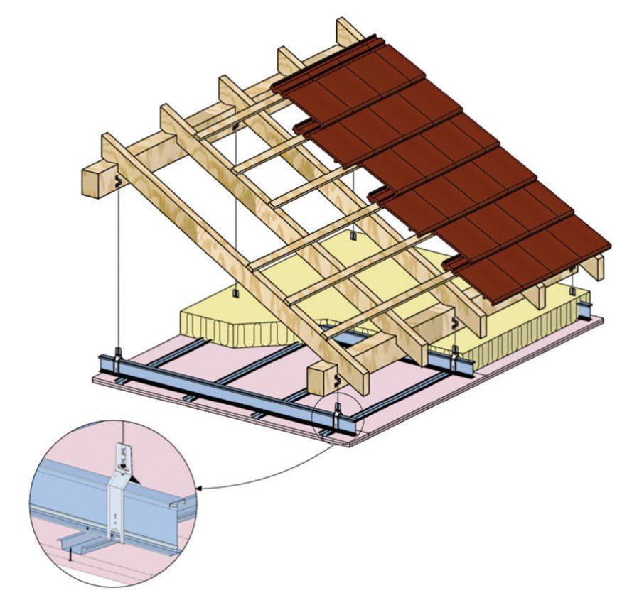 Knauf I-TEC Feu - Plafond SF 1h sous charpente bois