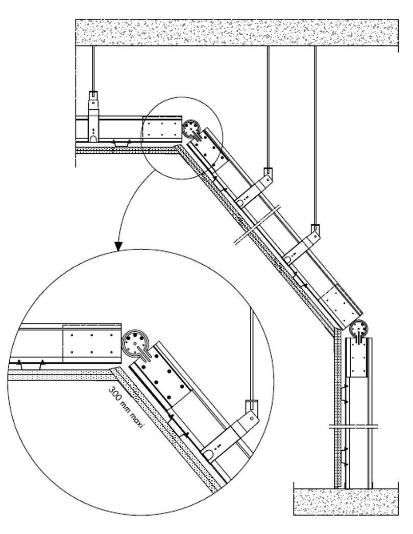 Knauf I-TEC Orientable - Plafond rampant et pied droit