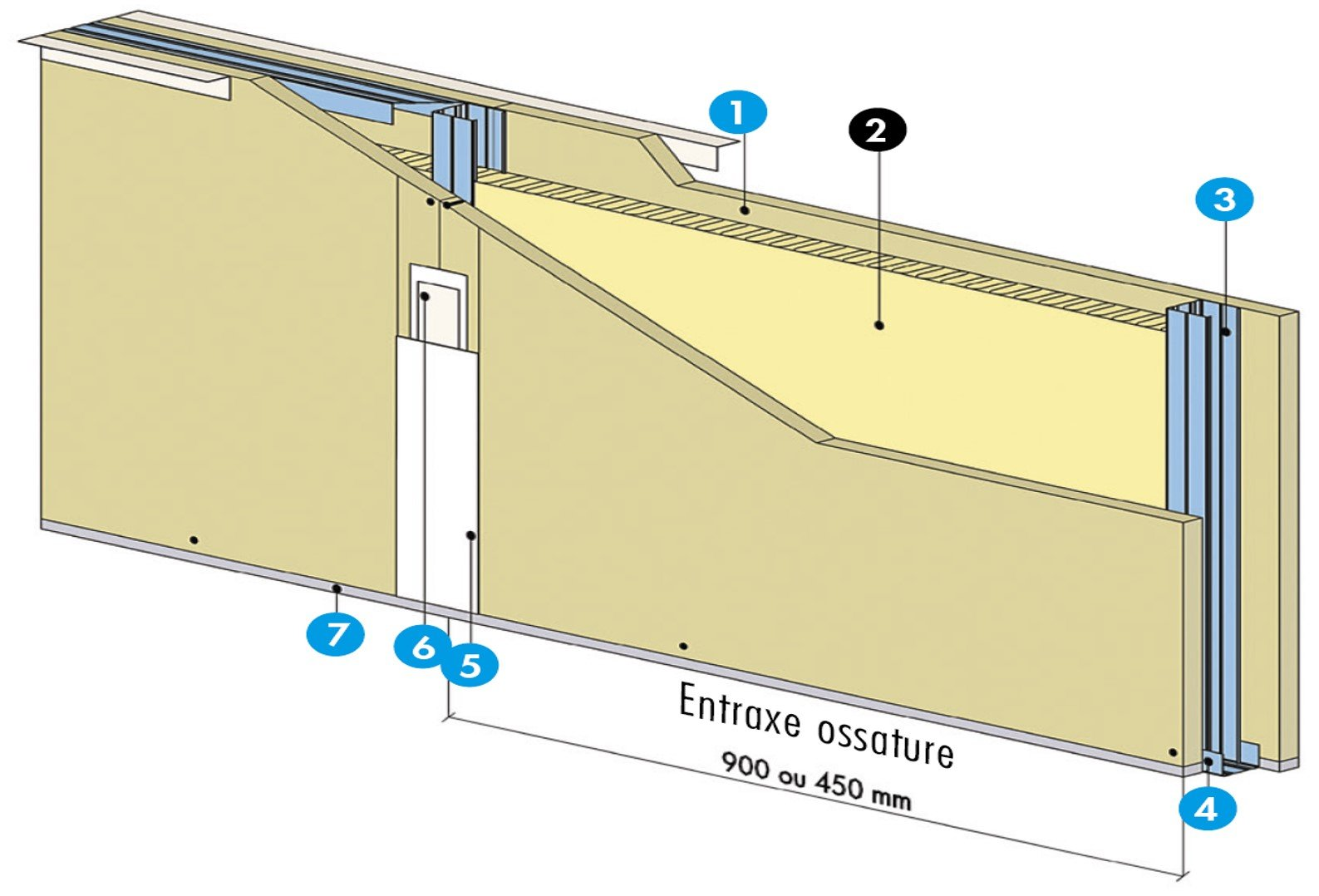 Knauf Métal KM KS 25 - Schéma