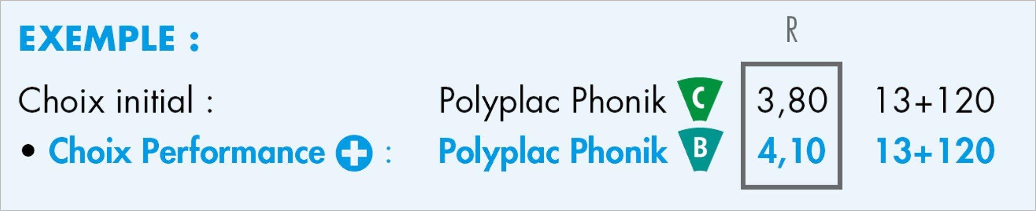 Knauf Polyplac phonik - CONSOMMATION D'ÉNERGIE 2