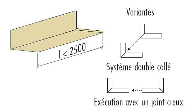 Knauf Techniplac V