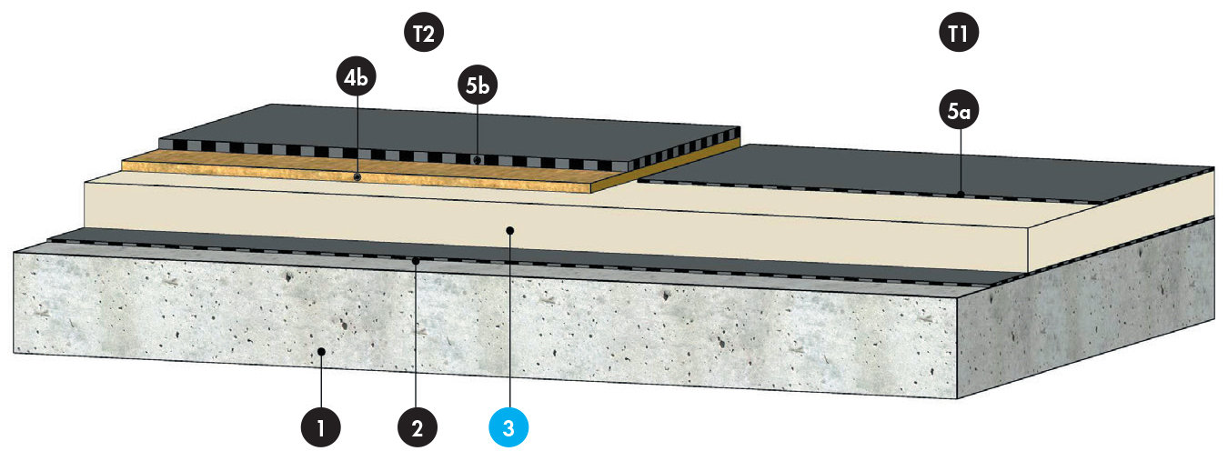 Knauf Thane MulTTI sous revetement apparent - schema