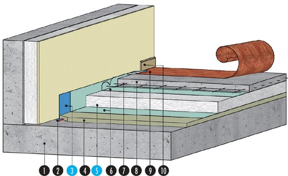 Knauf Therm Chape Th38_schema.jpg