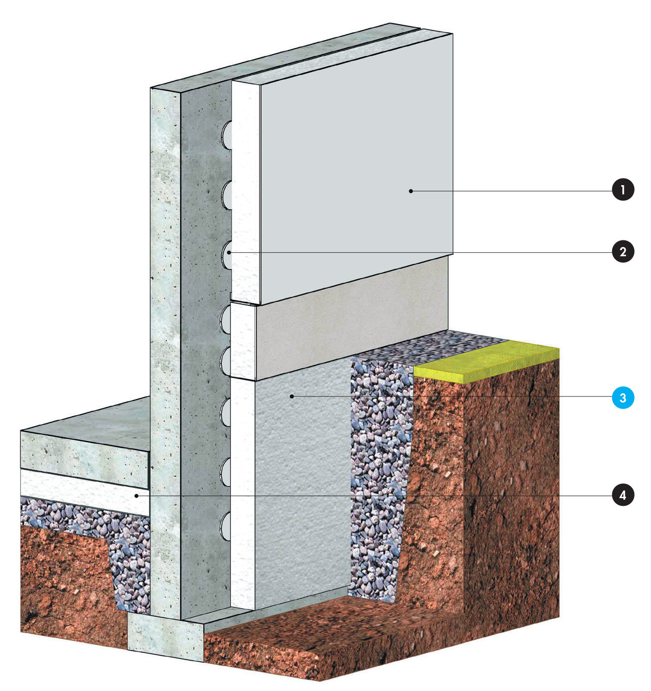 Knauf Therm Soubassement