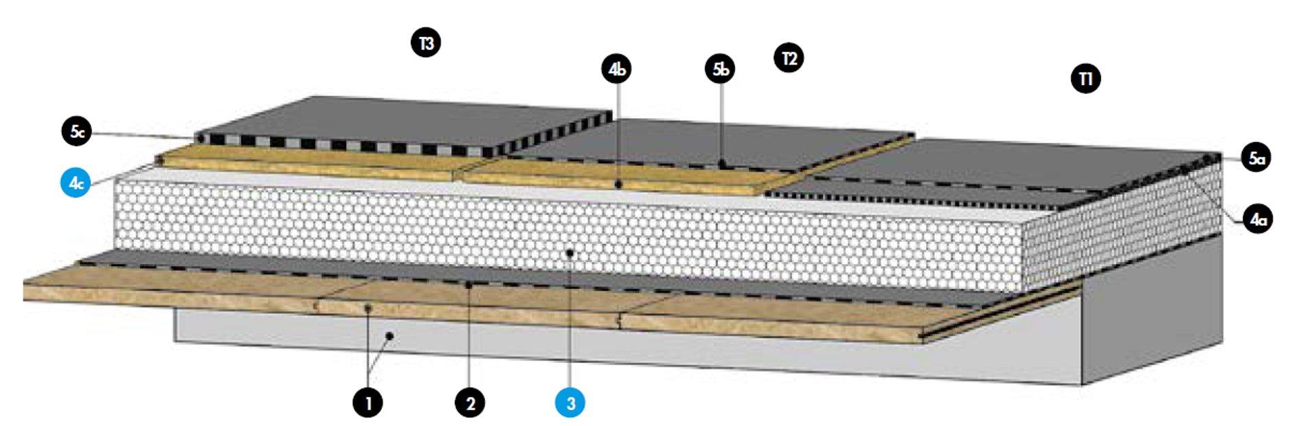 Knauf Therm TTI Th36 SE schéma
