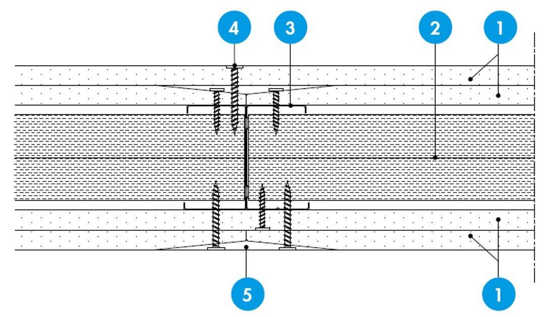 Knauf Torro FB4 - schéma
