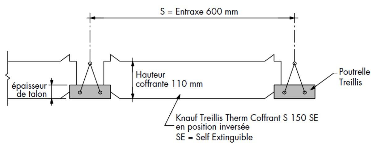 Knauf Treillis Therm Coffrant S 150 en position inversée