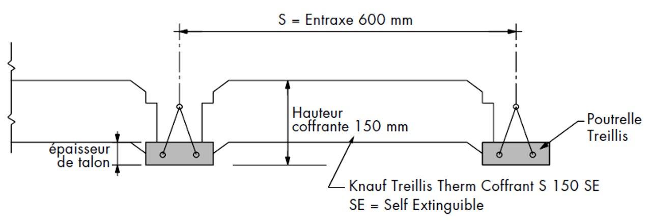 Knauf Treillis Therm Coffrant S 150