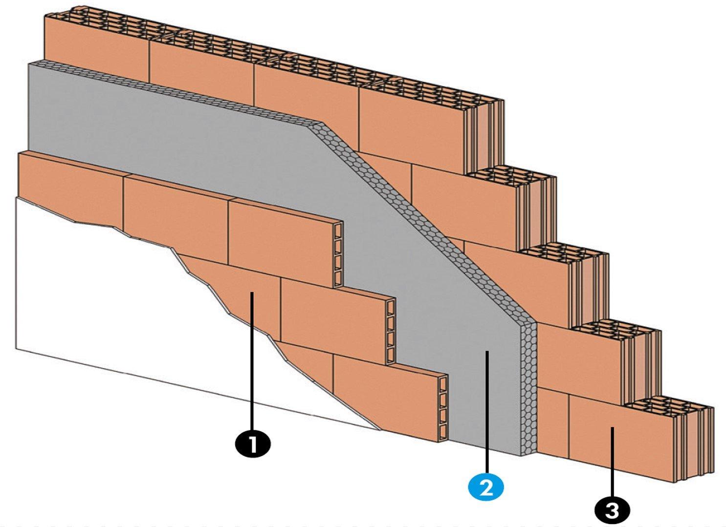 Knauf XTherm ULTRA 32 Mur