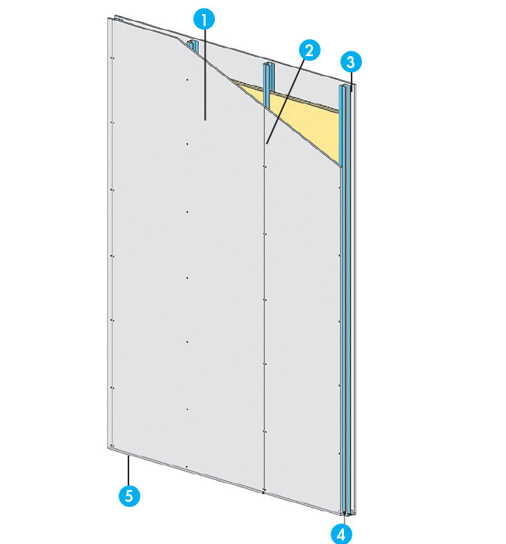 Knauf_Aquapanel® Indoor_schéma