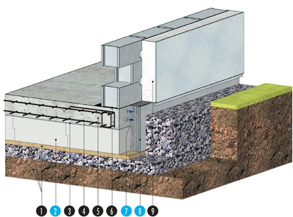 Knauf_K-FOAM-C-500_dallage_industriel_autre_application_schema