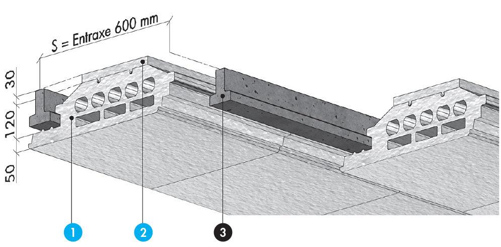 Knauf_KTM-SC-33-Gris-SE-Rehausse-schema