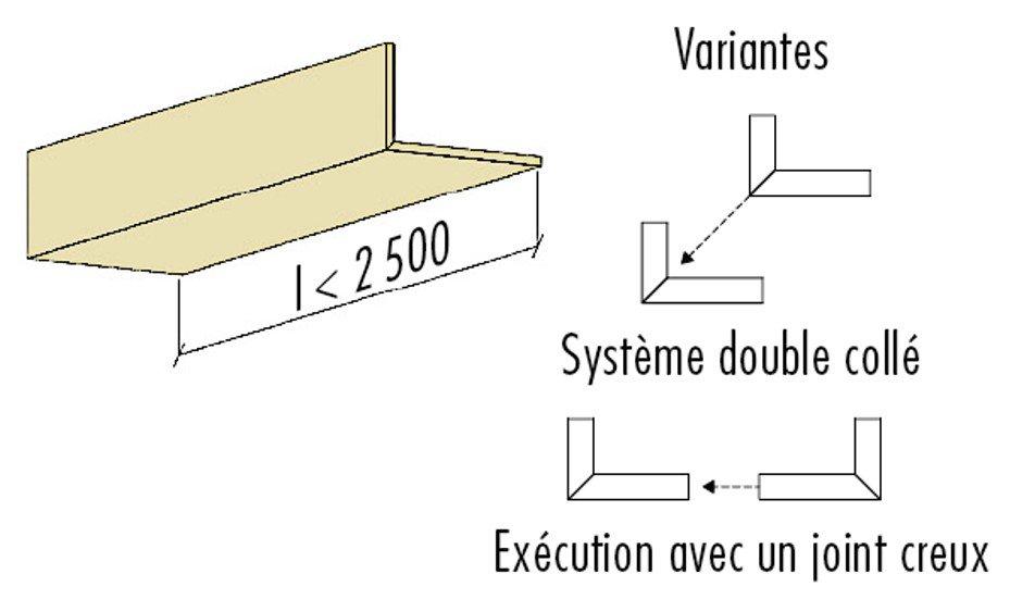 Knauf_Techniplac-V - élément en L