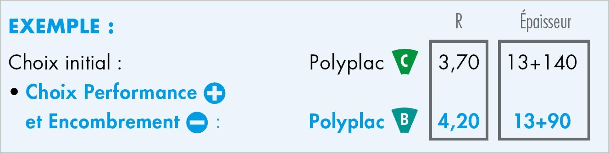 Knauf_polyplac - CONSOMMATION D'ÉNERGIE
