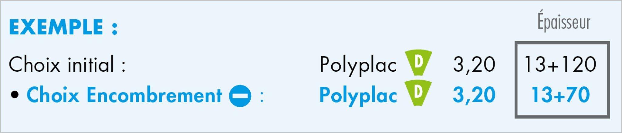 Knauf_polyplac - ENCOMBREMENT DE L'ISOLATION