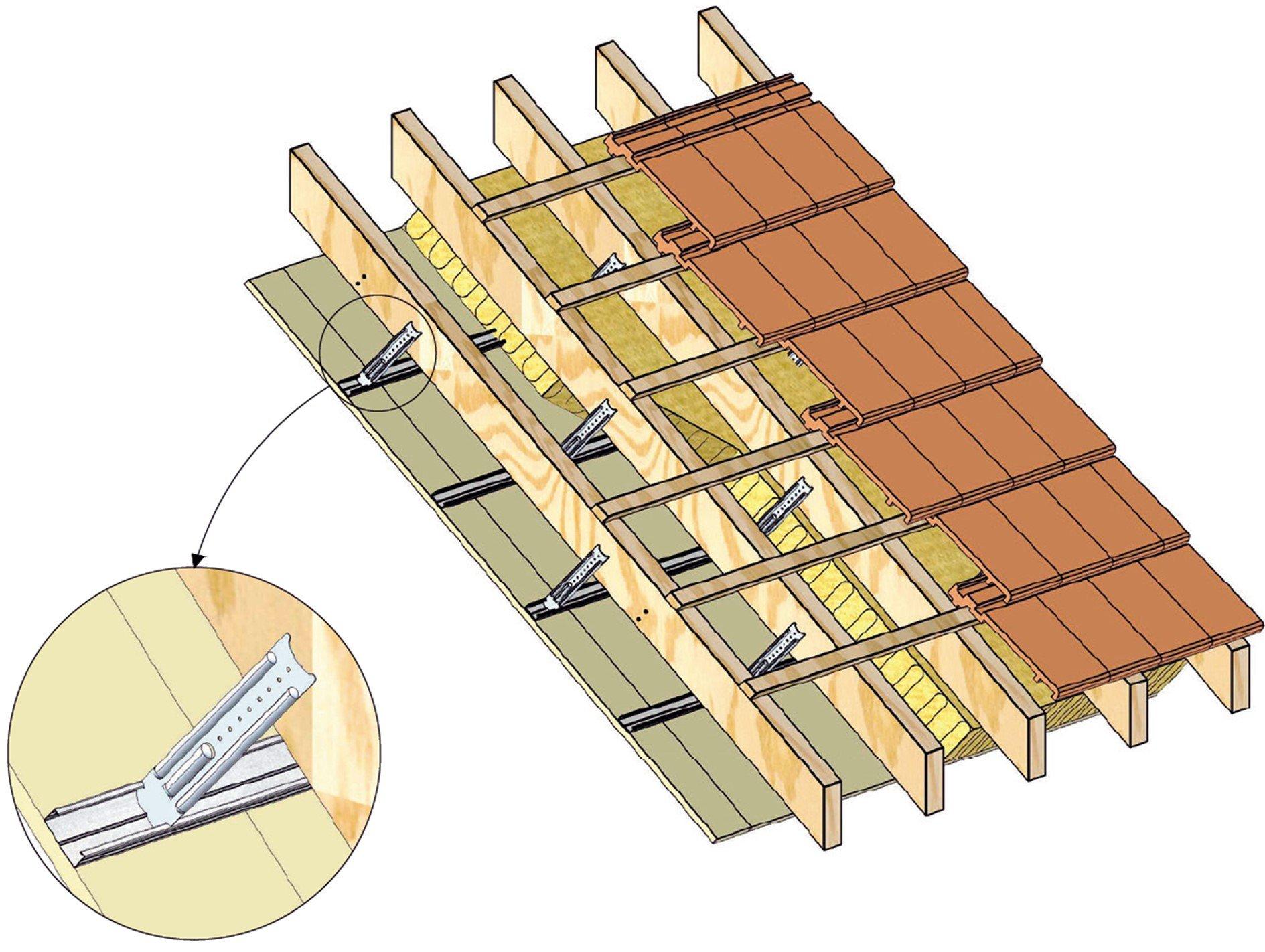 Plafond knauf m tal 2 ks13 plafonds pl tre knauf m tal for Suspente knauf