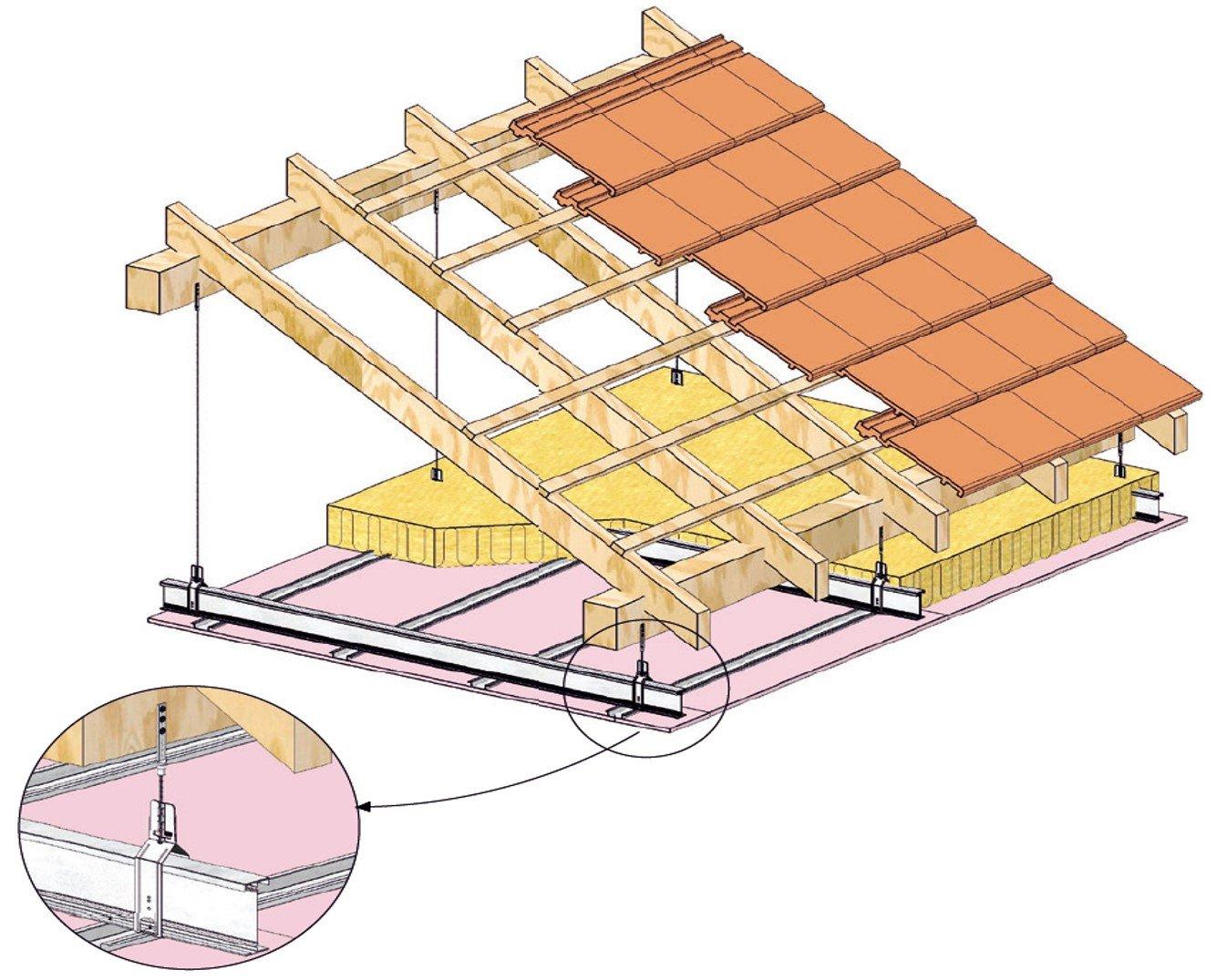 Plafond Knauf Métal - PLAFONDS SOUS CHARPENTE BOIS 2