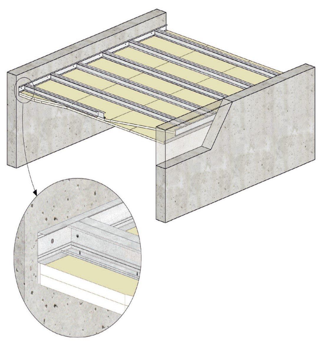 Plafond Knauf Métal - PLAFONDS SOUS CHARPENTE MÉTALLIQUE 2