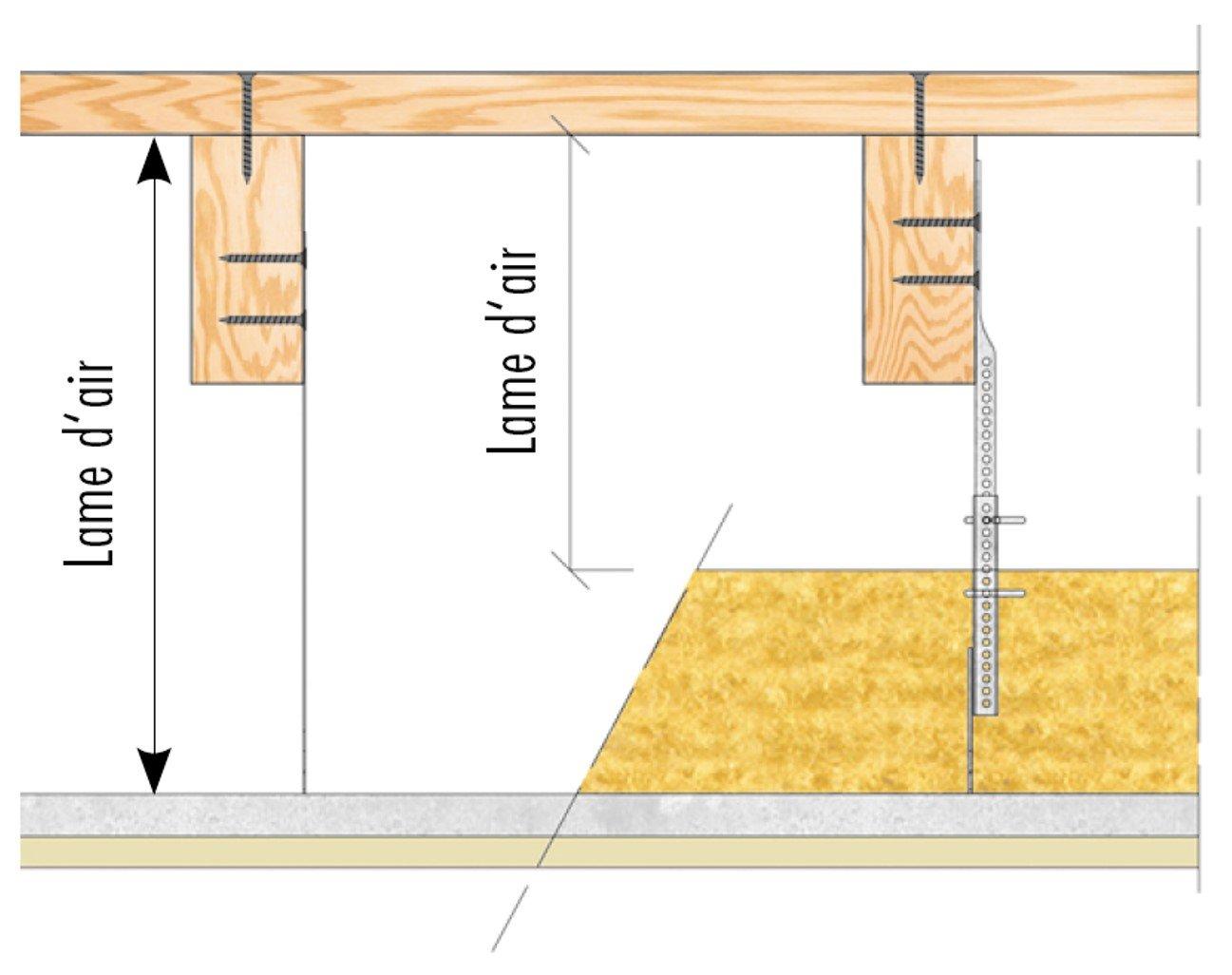 Plafond Knauf Métal - PLAFONDS SOUS PLANCHER BOIS
