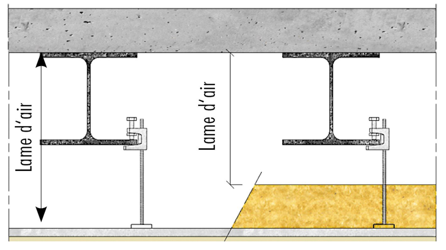 Plafond Knauf Métal - Plafonds sous plancher mixte acier_béton