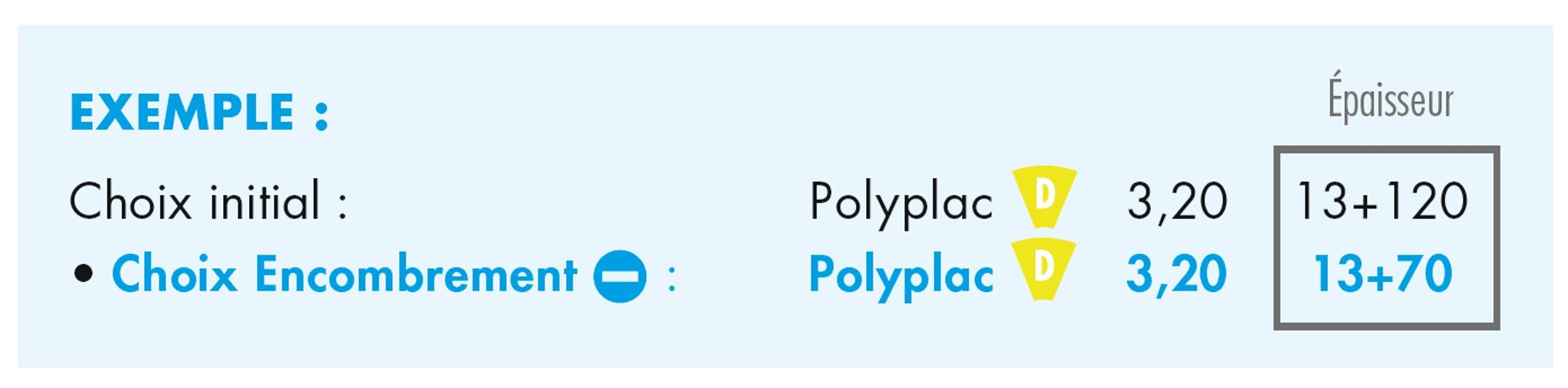 Polyplac_consommation-énergie3