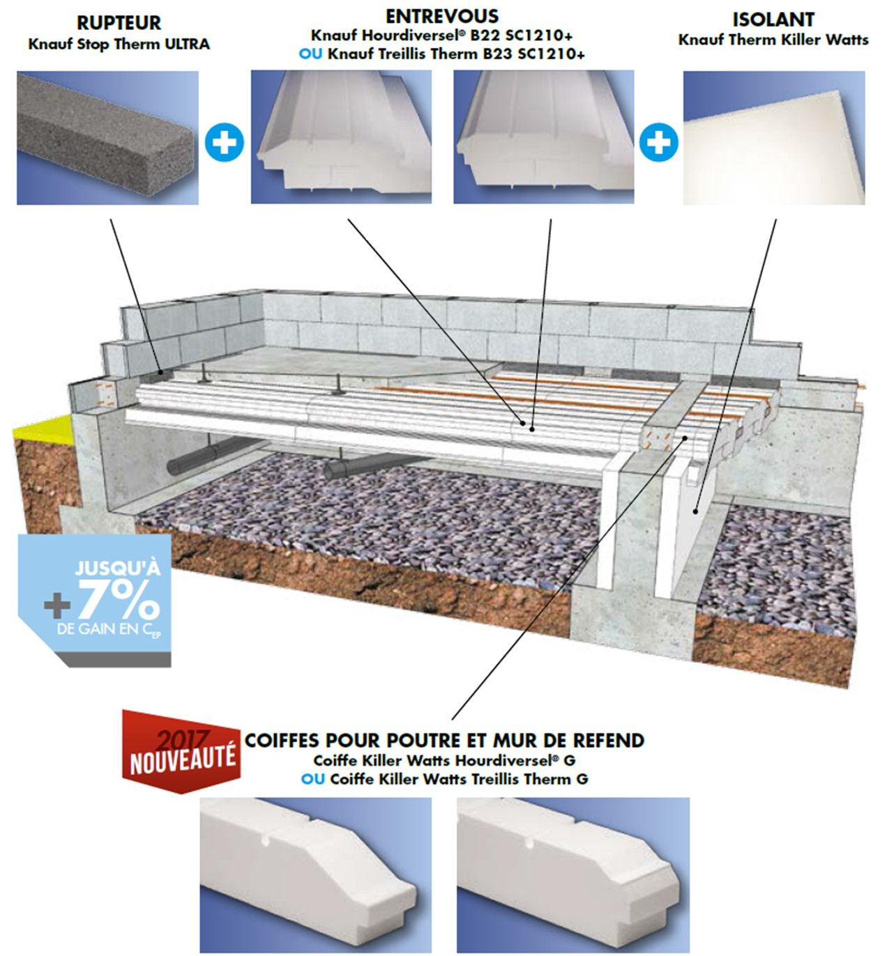 SOLUTION KILLER WATTS BY KNAUF AVEC MUR DE REFEND