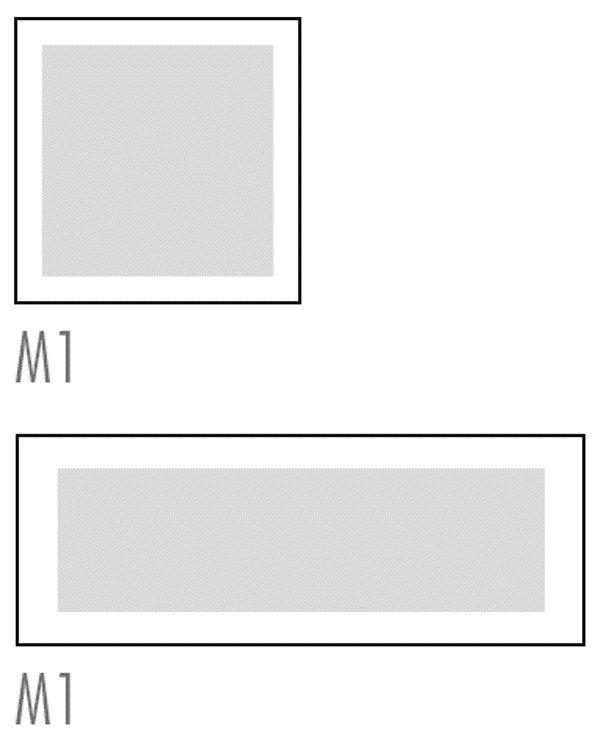 Types de perforation RC