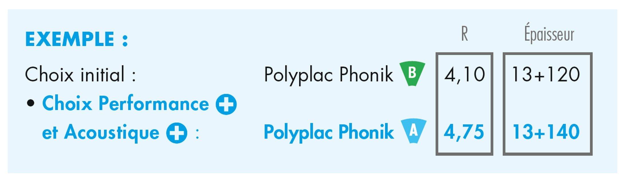 knauf_polyplac_phonik_classe supérieur1