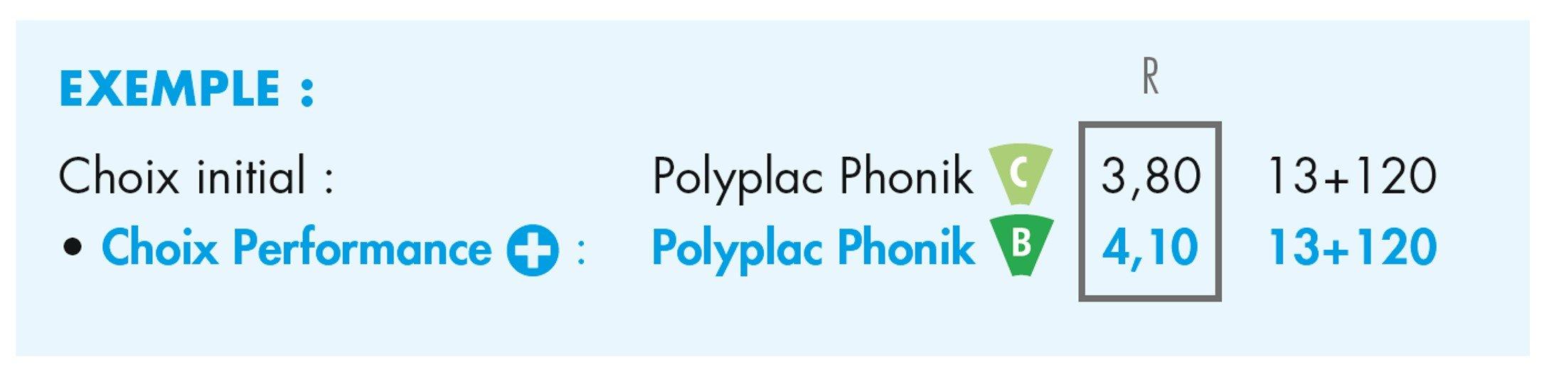 knauf_polyplac_phonik_classe supérieur2