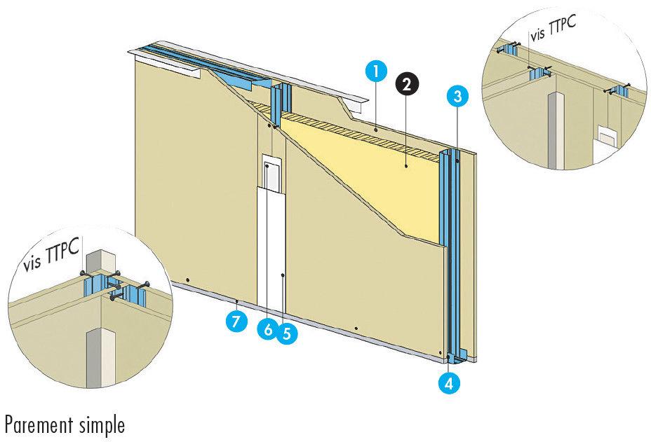 cloison knauf m tal km 72 48 35 ks 13 kh 13 ou khd 13 cloisons de distribution knauf m tal. Black Bedroom Furniture Sets. Home Design Ideas