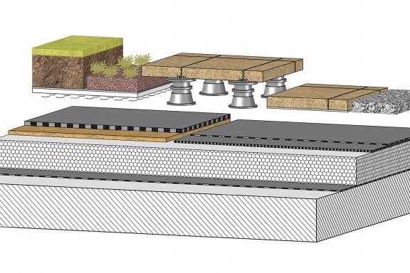 Isolation des toitures-terrasses accessibles et jardins ...